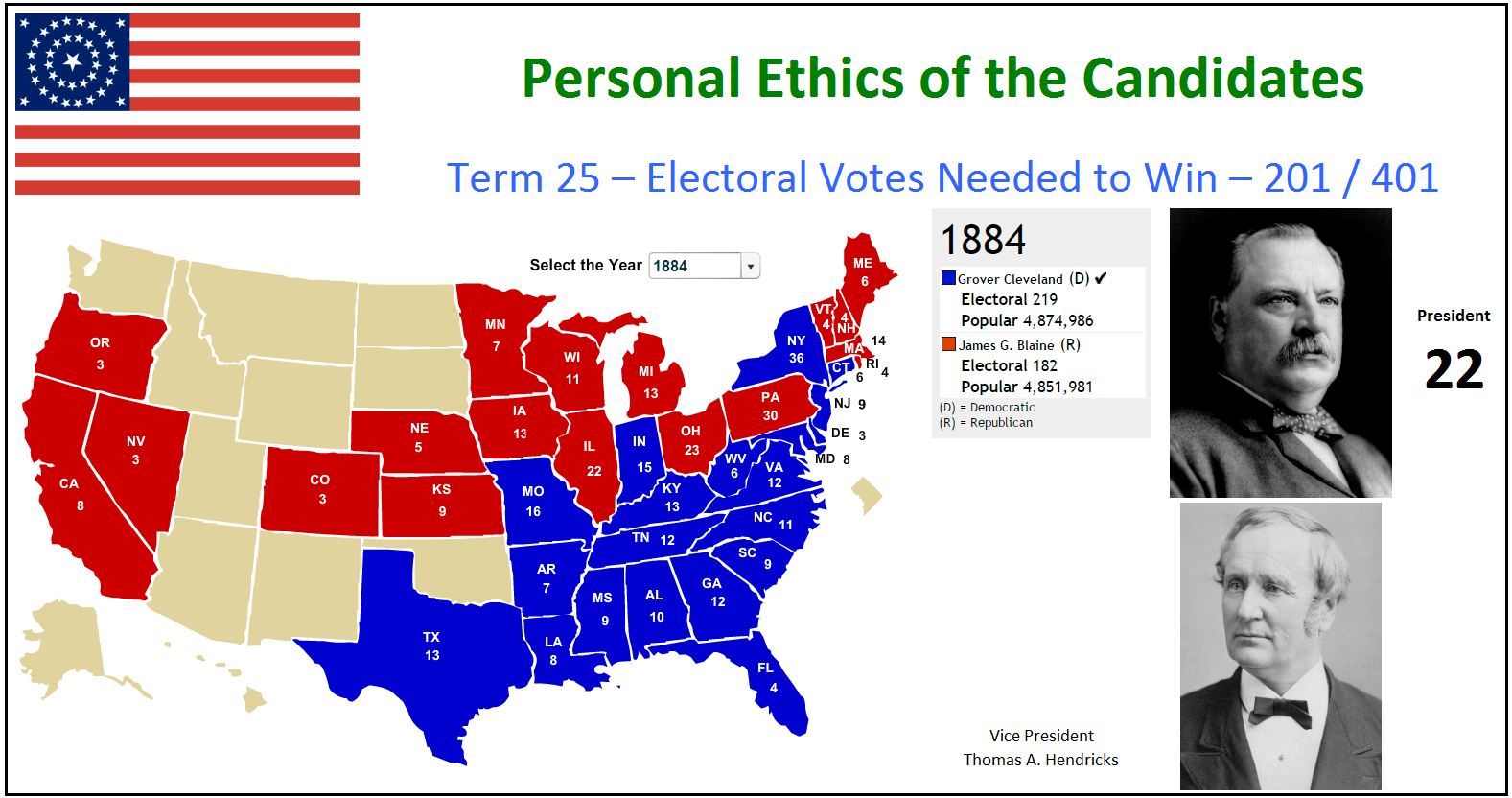 the most important issues of the 2000 presidential elections Registered voters rate the economy as the most important issue to 2000, and 2004 elections track every angle of the presidential race on gallupcom's.