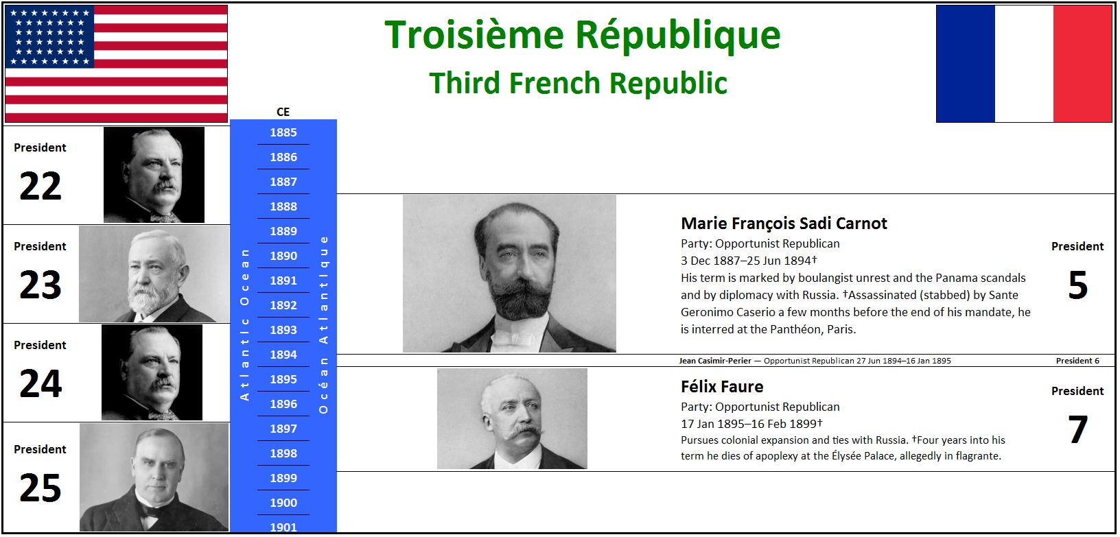 1887 Troisième République