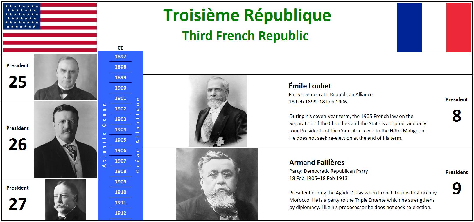 1899 Troisième République