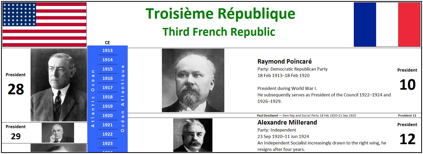 1913 Troisième République