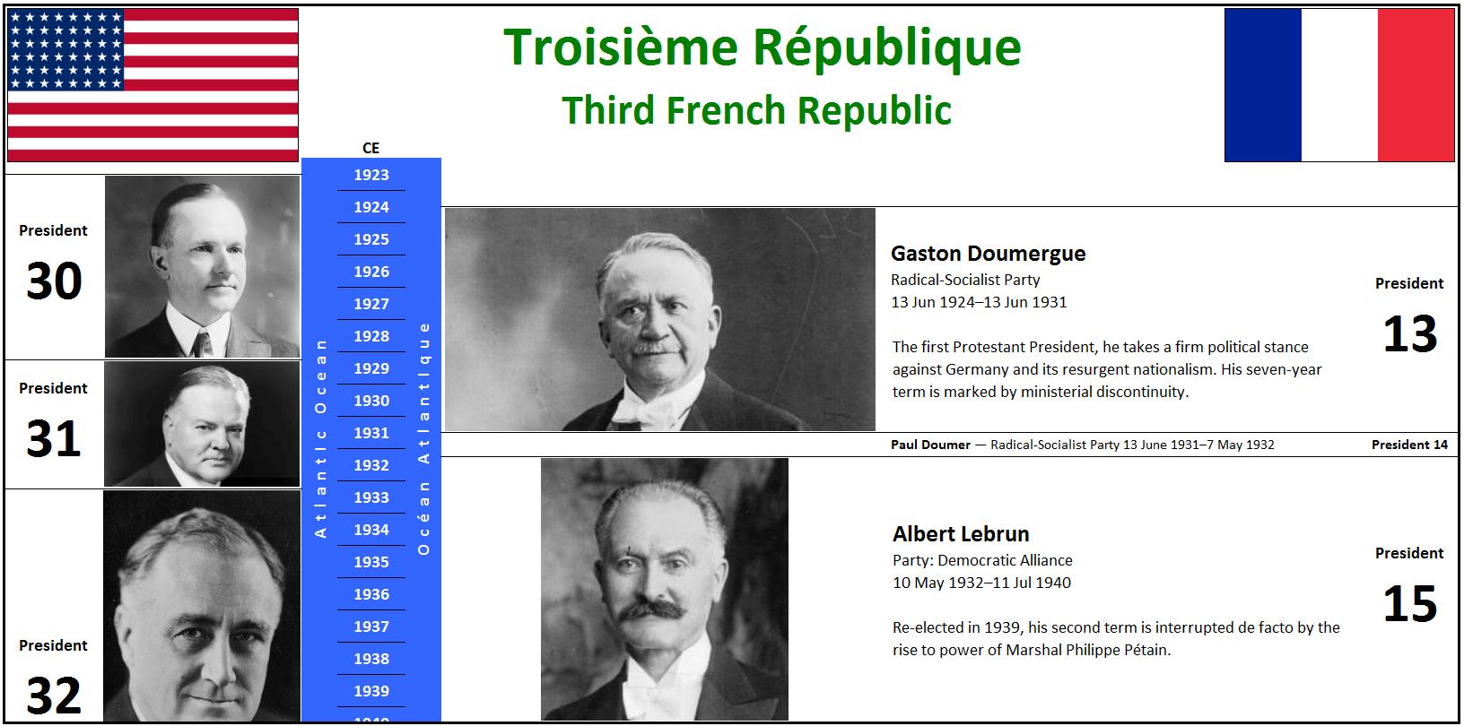 1924 Troisième République
