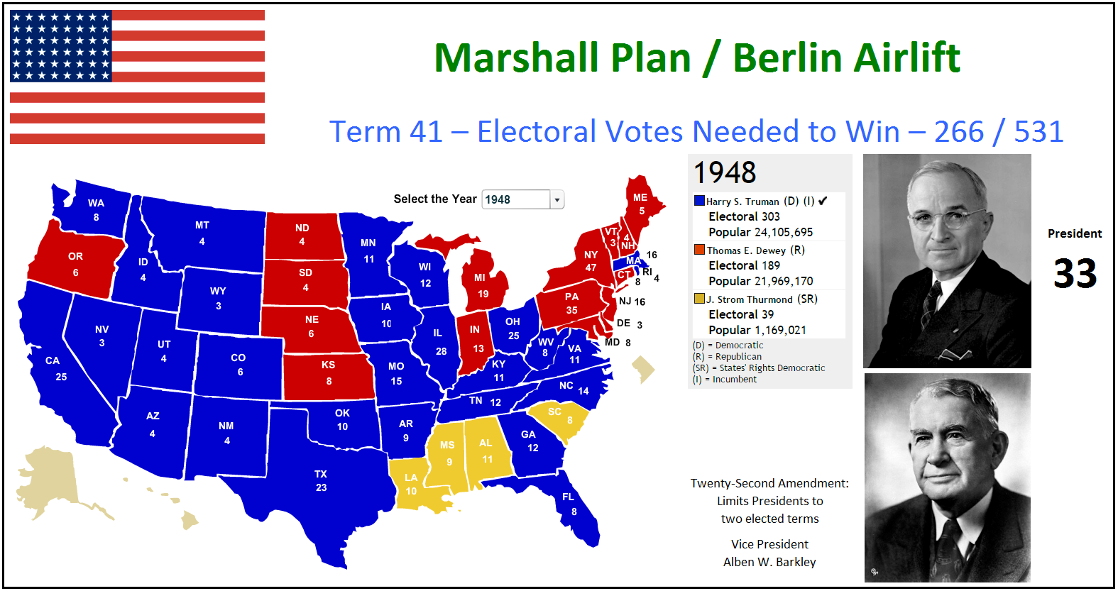 the marshall plan The european recovery programme (nicknamed the 'marshall plan') was set up because the economic infrastructure of europe had been destroyed by the second world war and because this – and the coldest winter on record – had by 1947 reduced the people of europe to starvation.