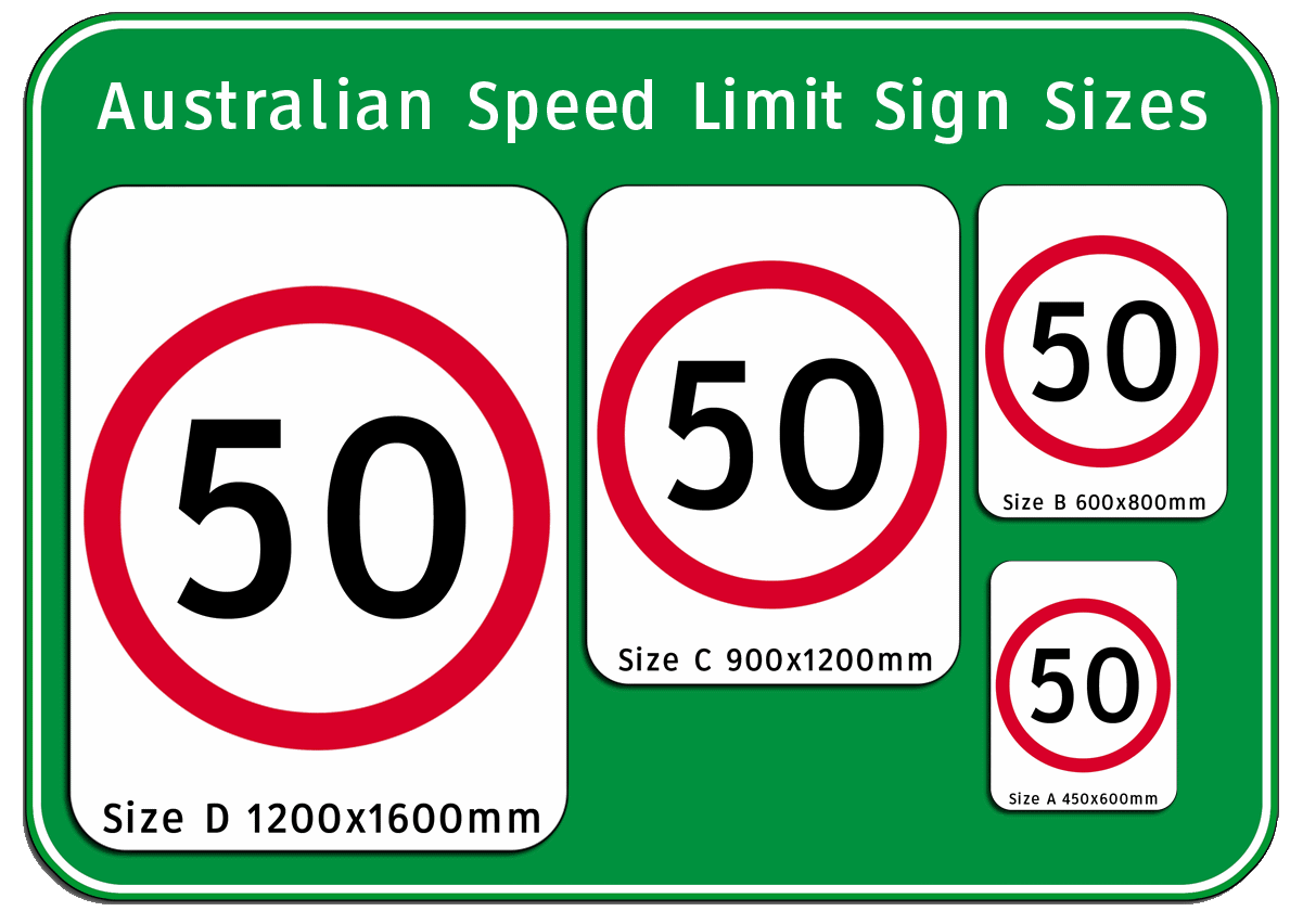 sign measurements