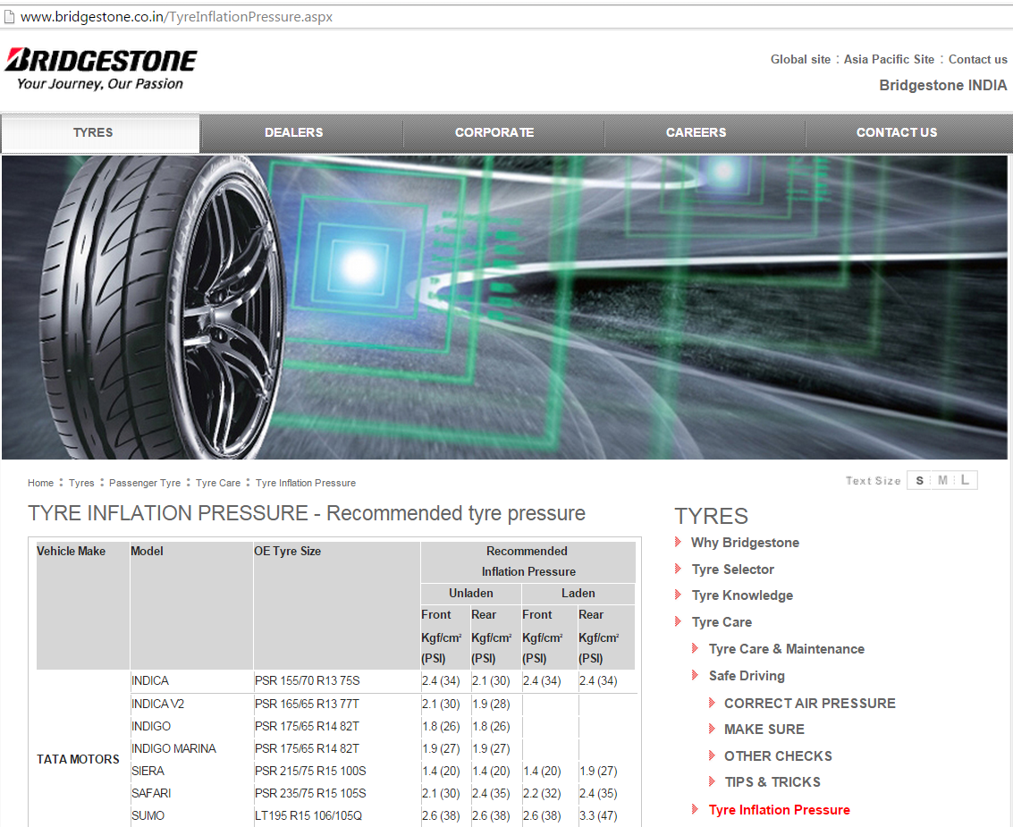 Metric pioneer india indians measure tyre pressure in kilogram force per square centimeter pounds per square inch only in some very old gauges and tread sizes are in nvjuhfo Images