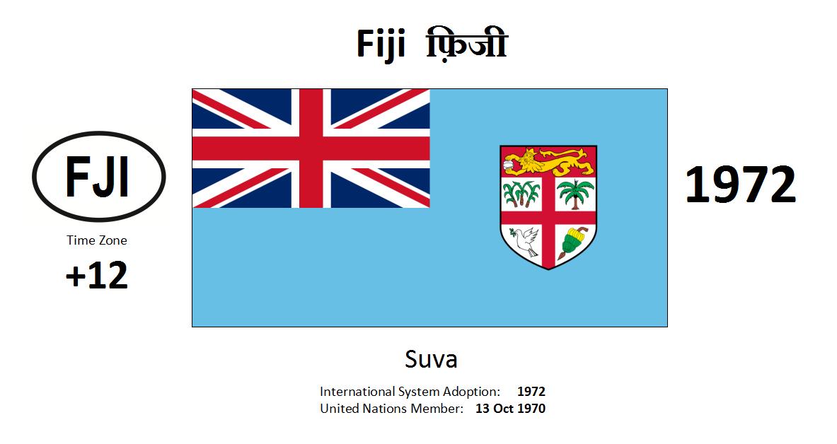 10 FJI Fiji