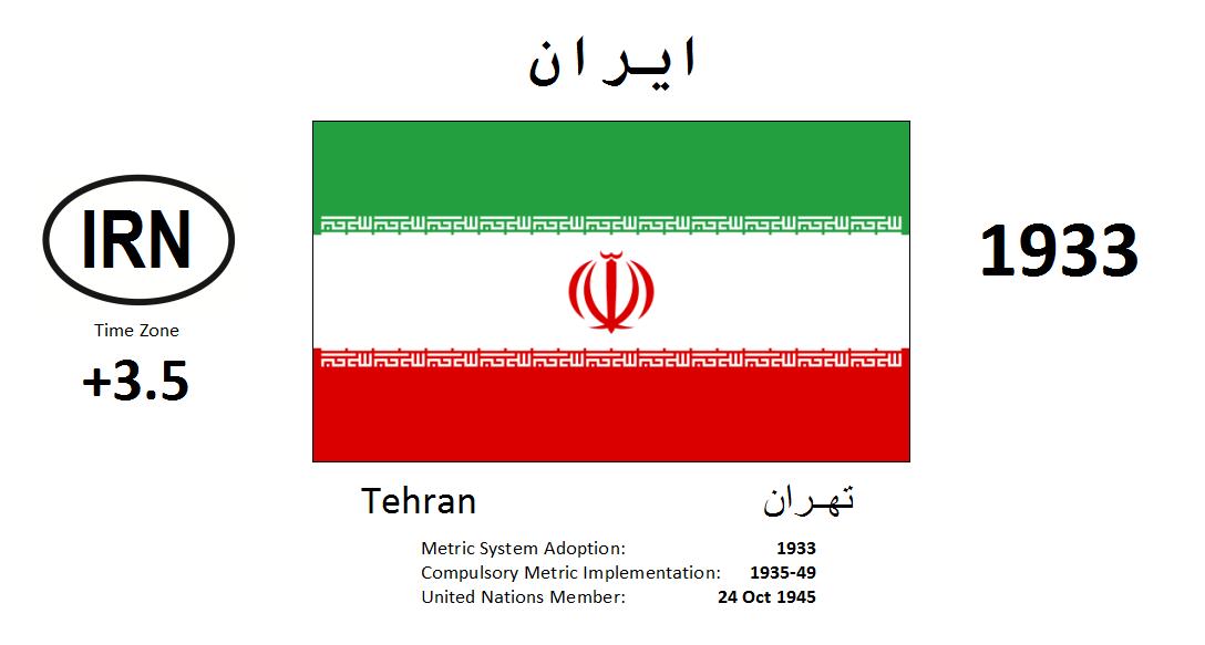 105 IRN Iran