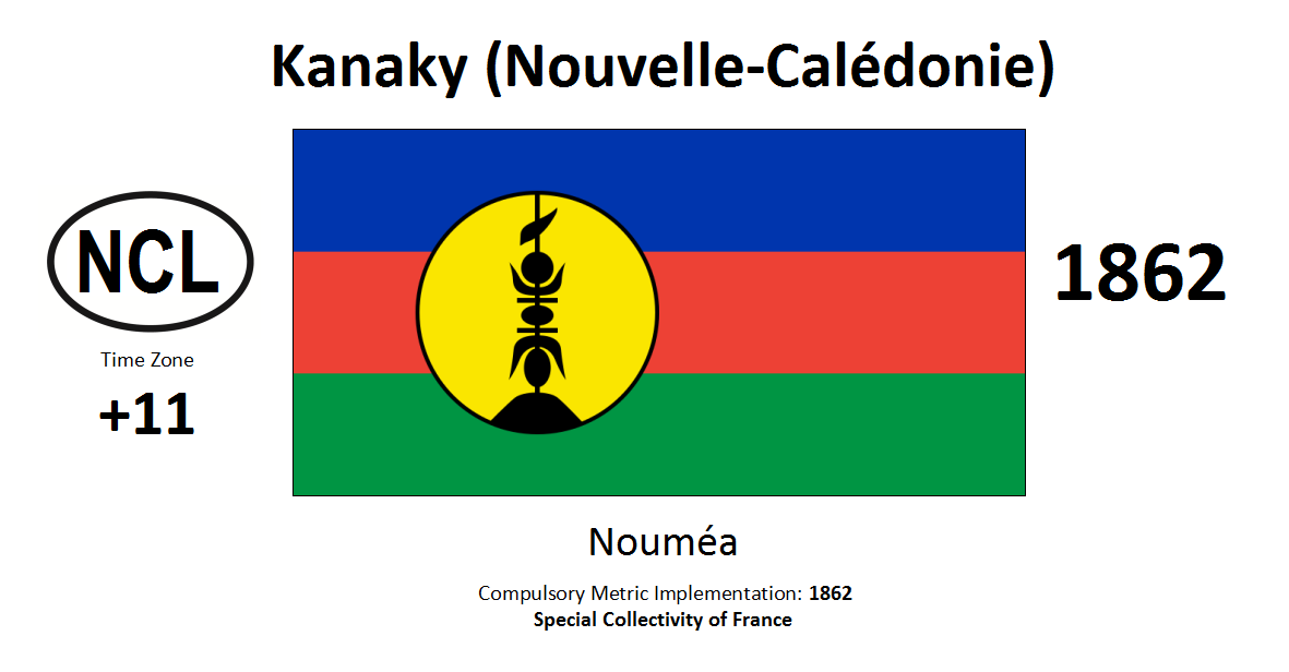 11 NCL New Caledonia [FRA]