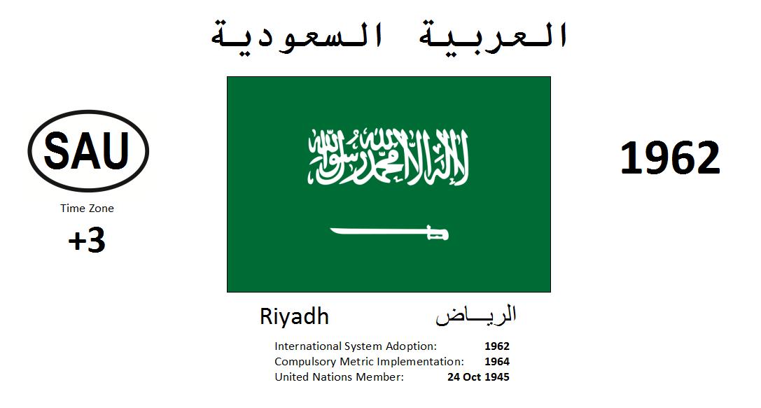 112 SAU Saudi Arabia