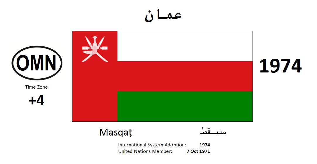 116 OMN Oman