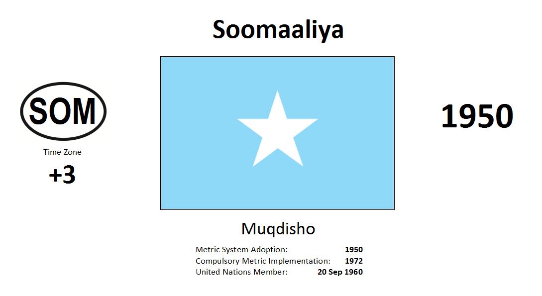 120 SOM Somalia