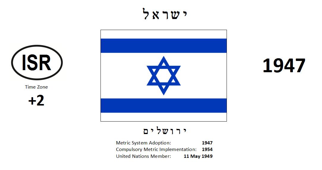 129 ISR Israel