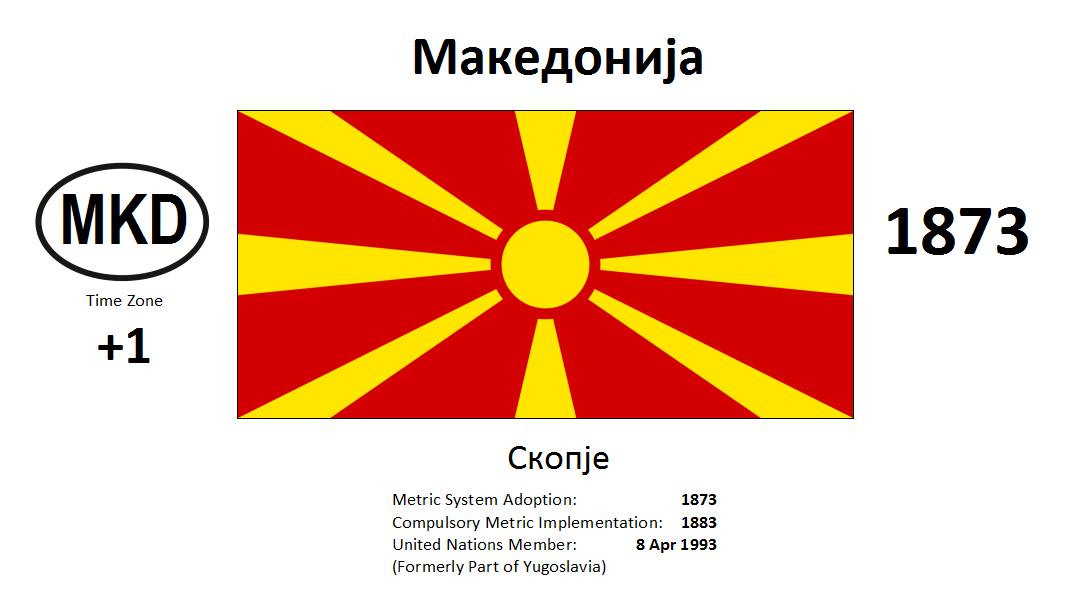 136 MKD Macedonia