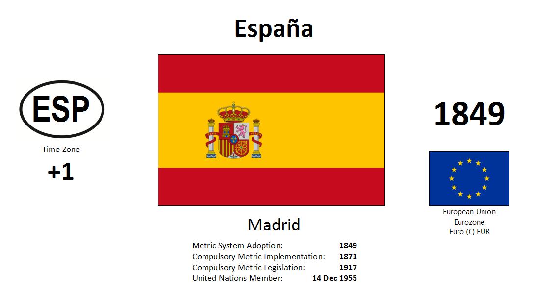 150 ESP Spain