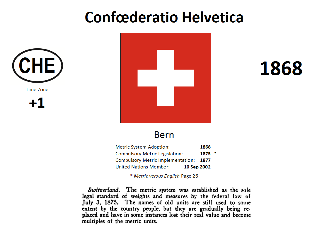 159 CHE Switzerland
