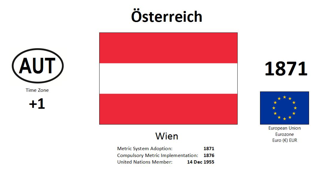 161 AUT Austria
