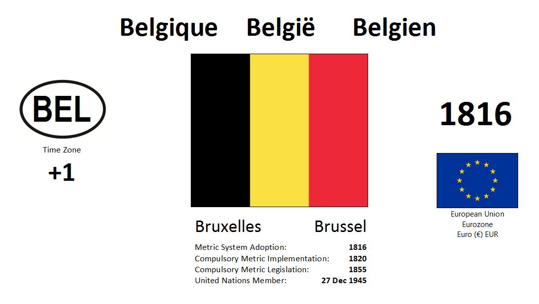 163 BEL Belgium