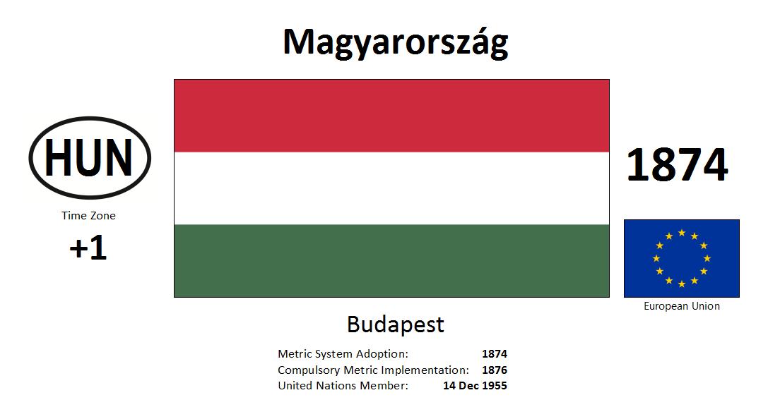 167 HUN Hungary