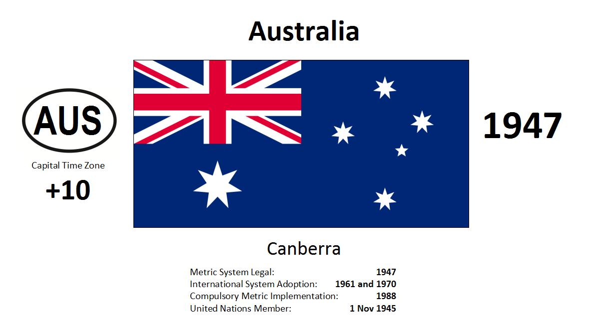 17 AUS Australia