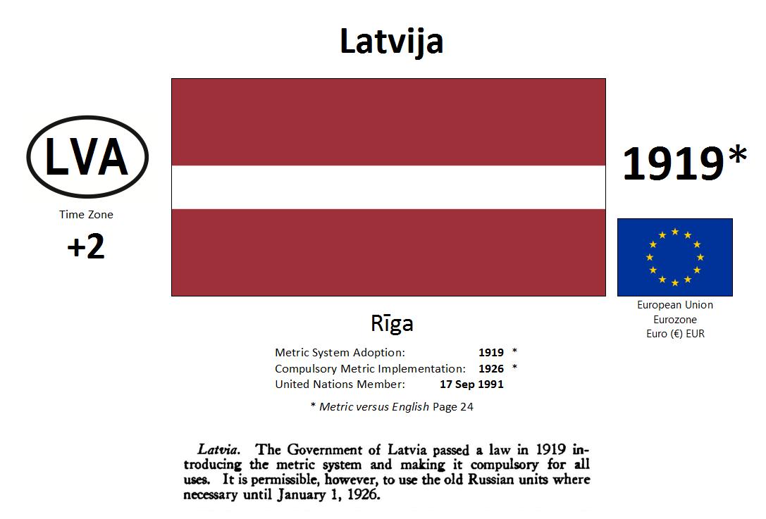 173 LVA Latvia