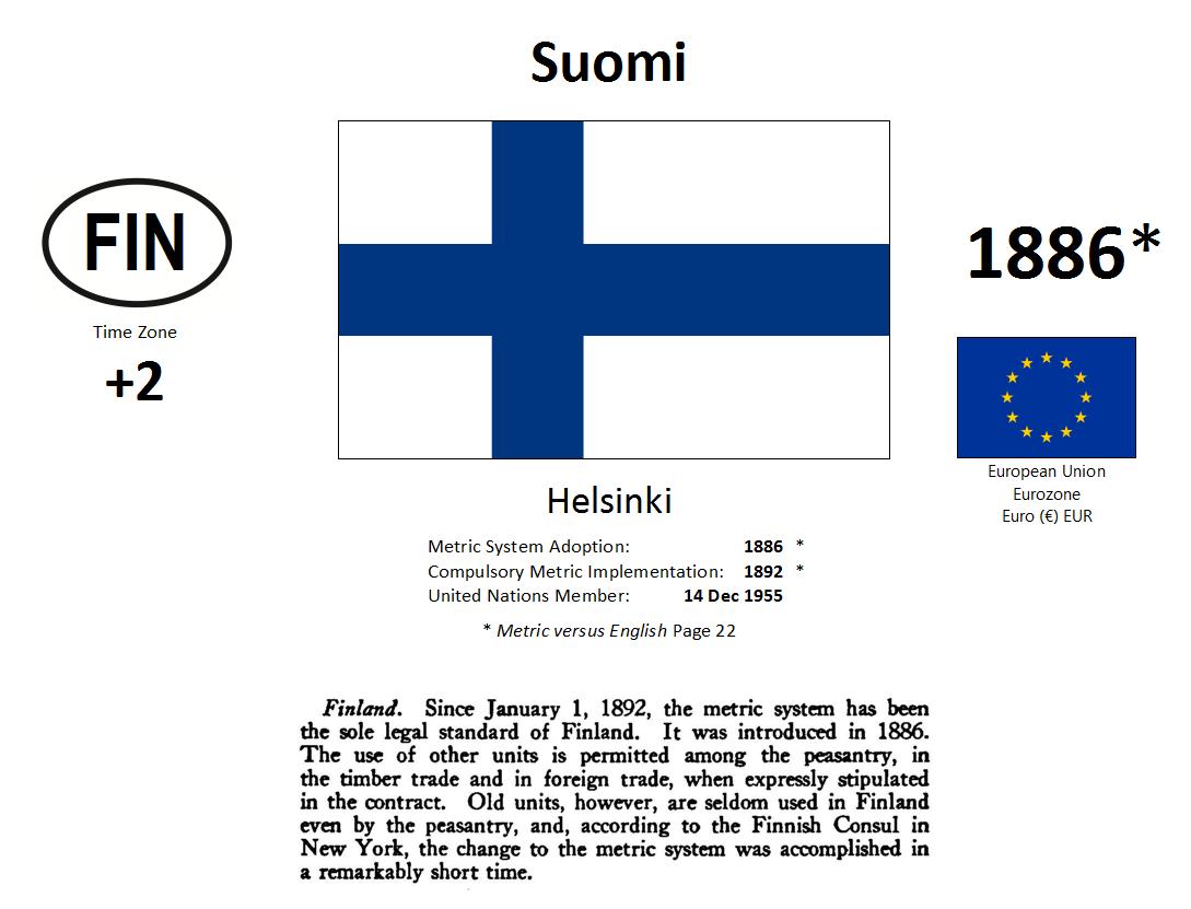 175 FIN Finland