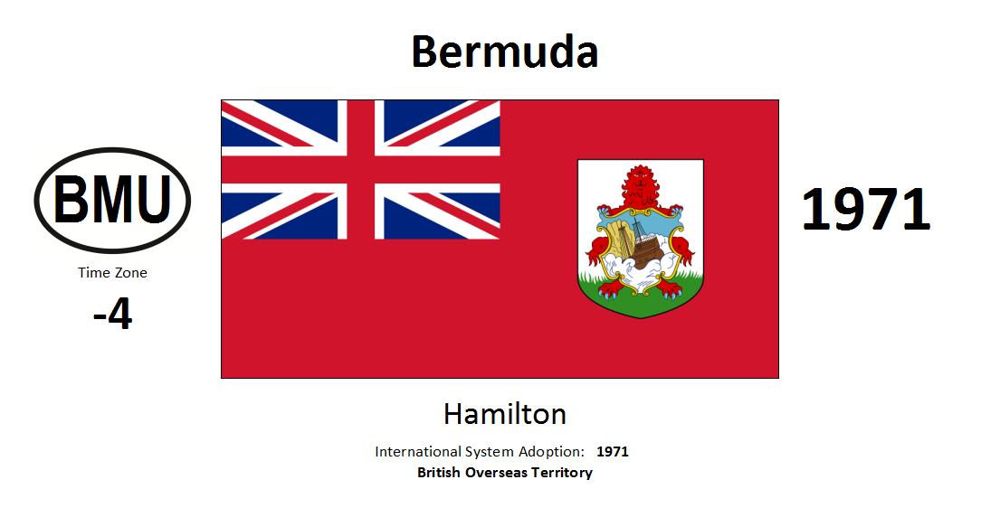 194 BMU Bermuda [GBR]