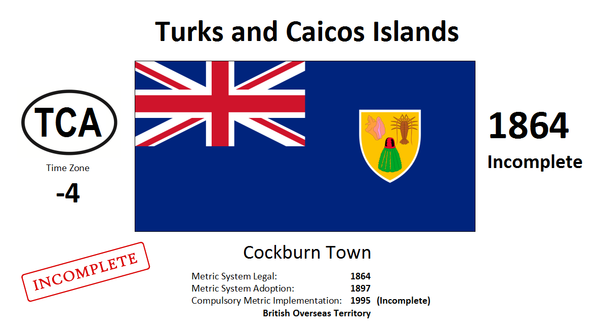 198 TCA Turks and Caicos Islands [GBR]