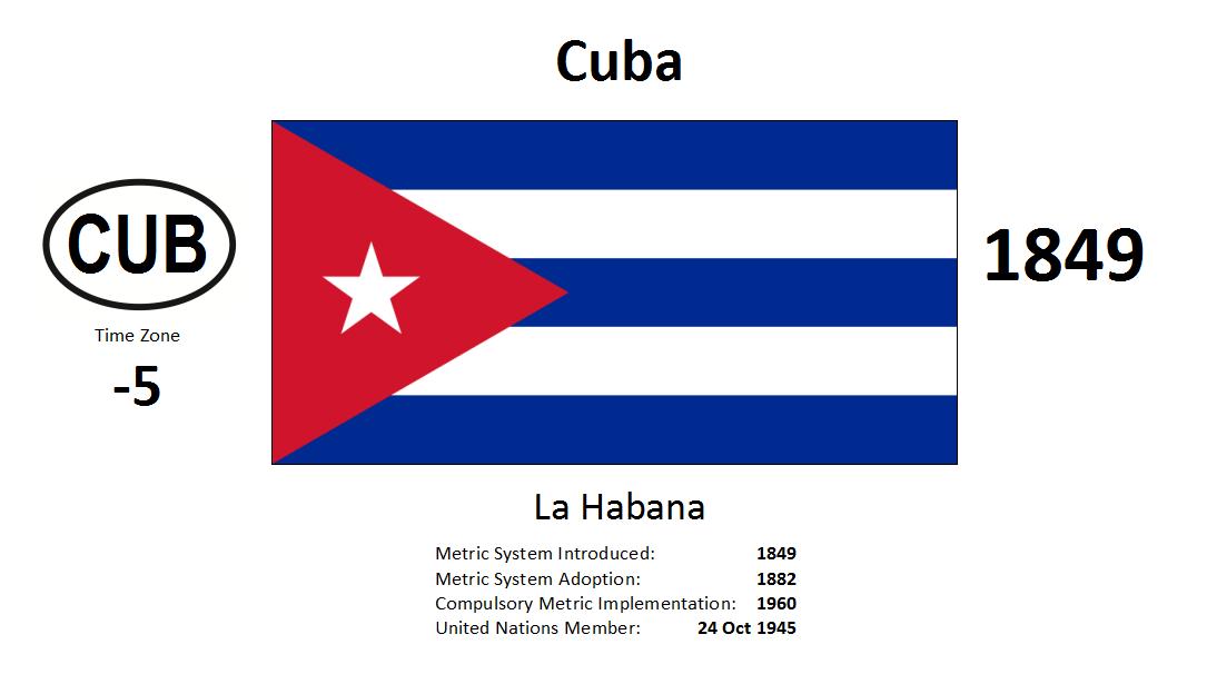 199 CUB Cuba