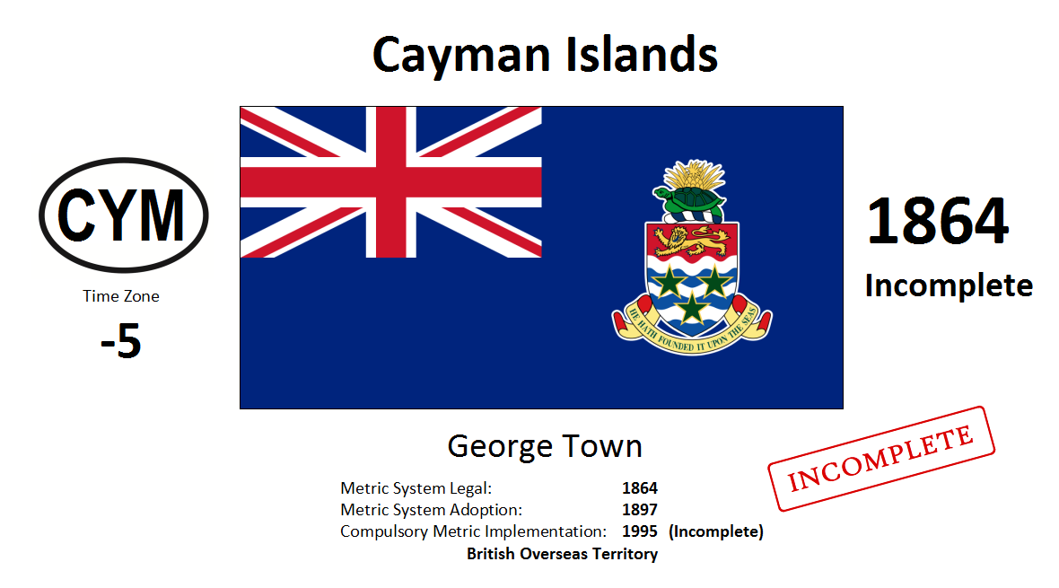 200 CYM Cayman Islands [GBR]