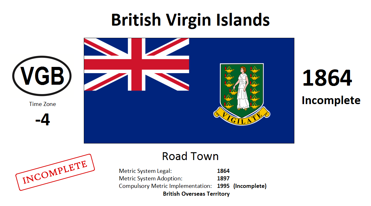 205 VGB British Virgin Islands [GBR]