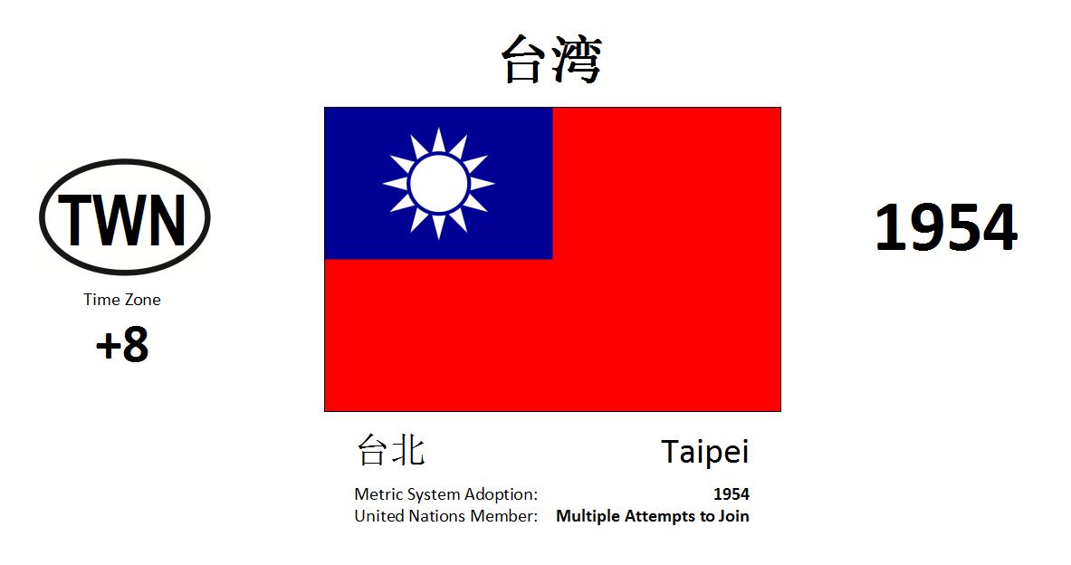 21 TWN Taiwan