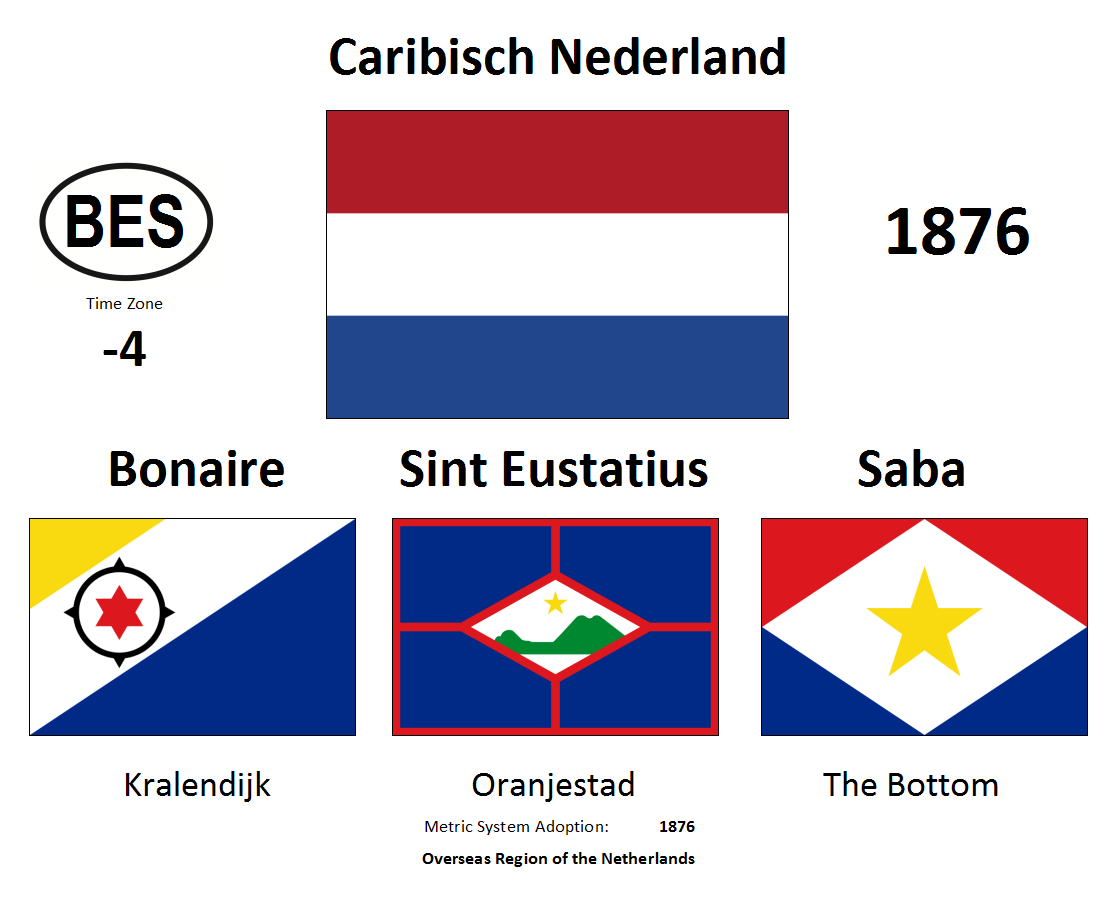 222 BES Caribbean Netherlands (Bonaire, Sint Eustatius and Saba) [NLD]