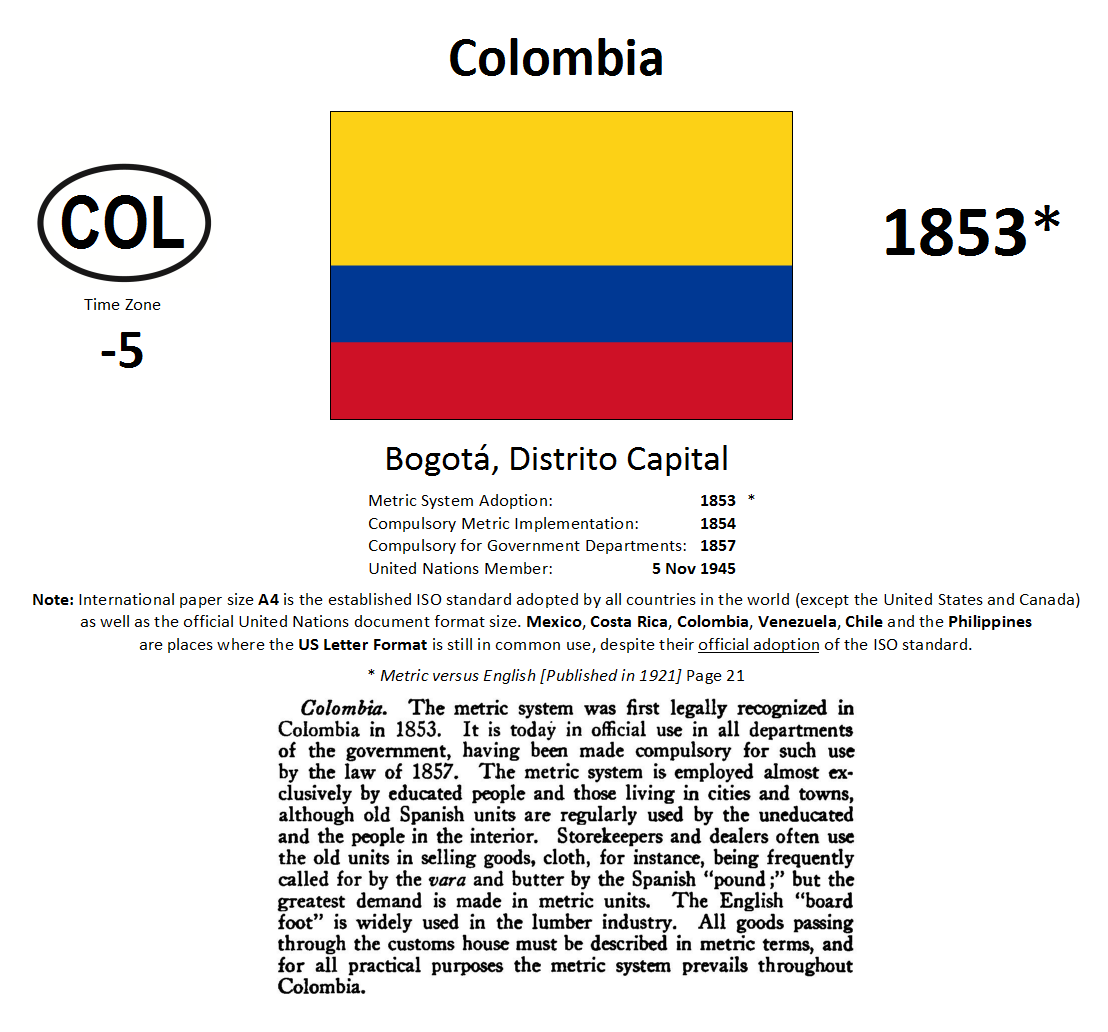232 COL Colombia
