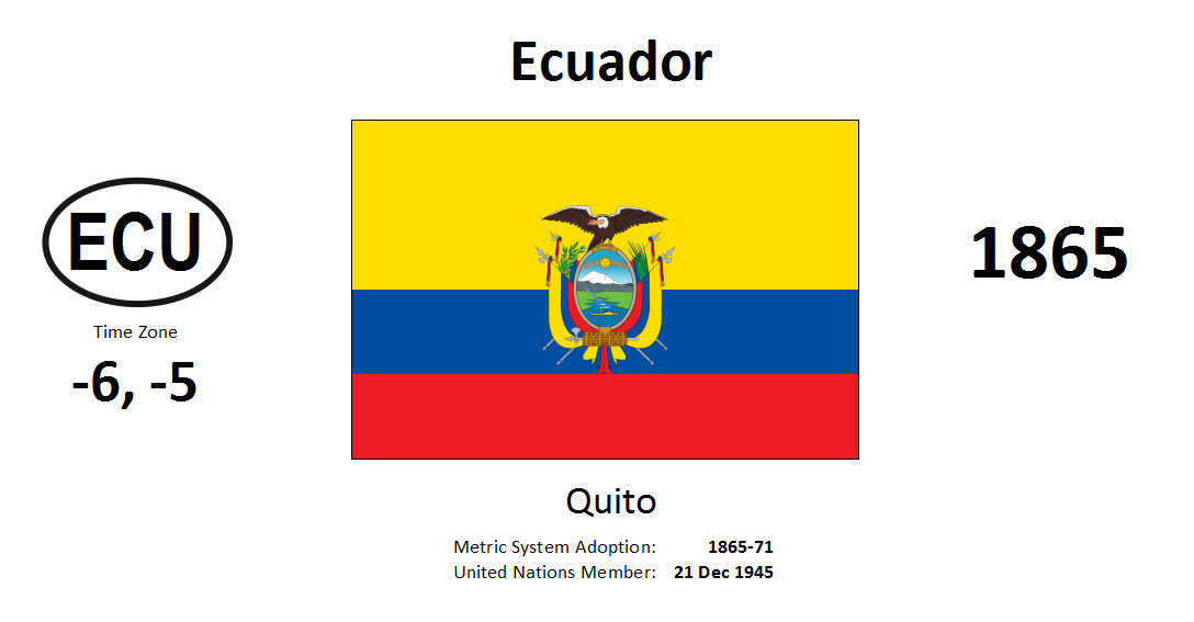 238 ECU Ecuador