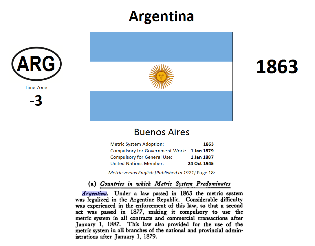243 ARG Argentina
