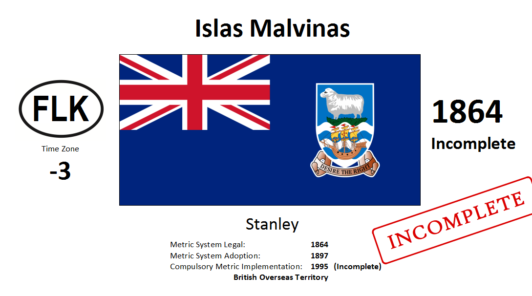 244 FLK Falkland Islands [GBR]