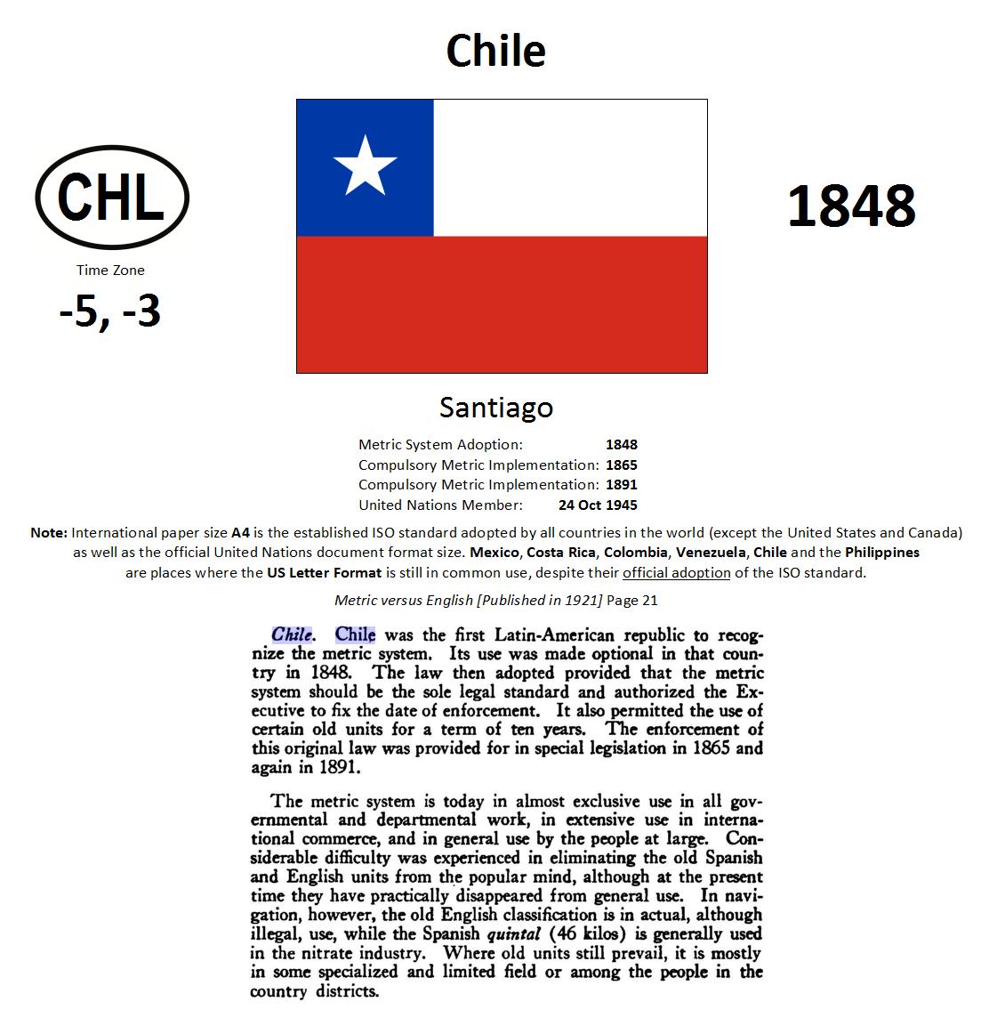 245 CHL Chile