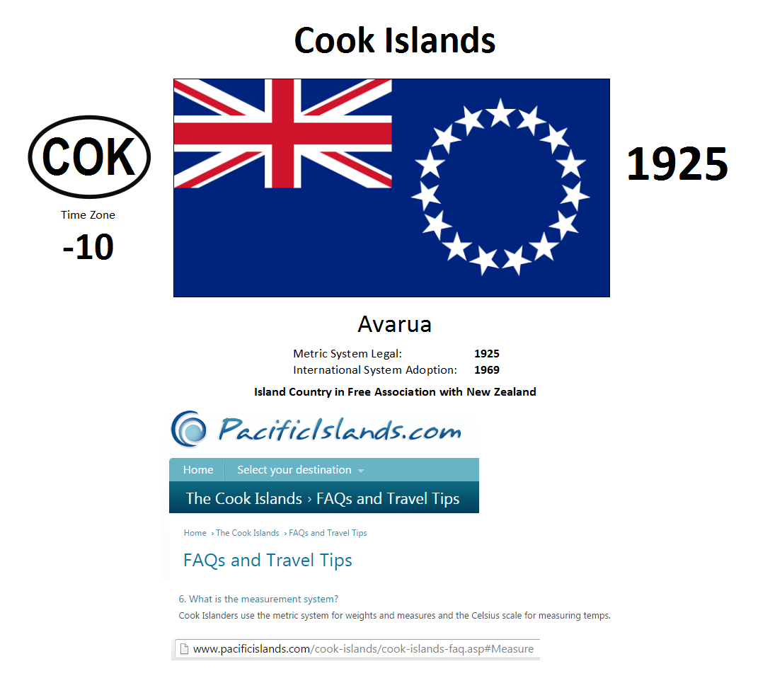 249 COK Cook Islands [NZL]