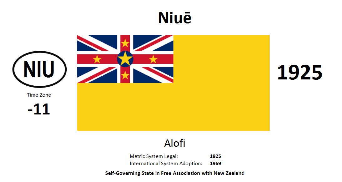251 NIU Niue [NZL]