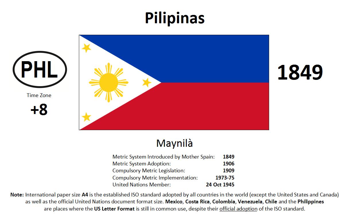 26 PHL Philippines