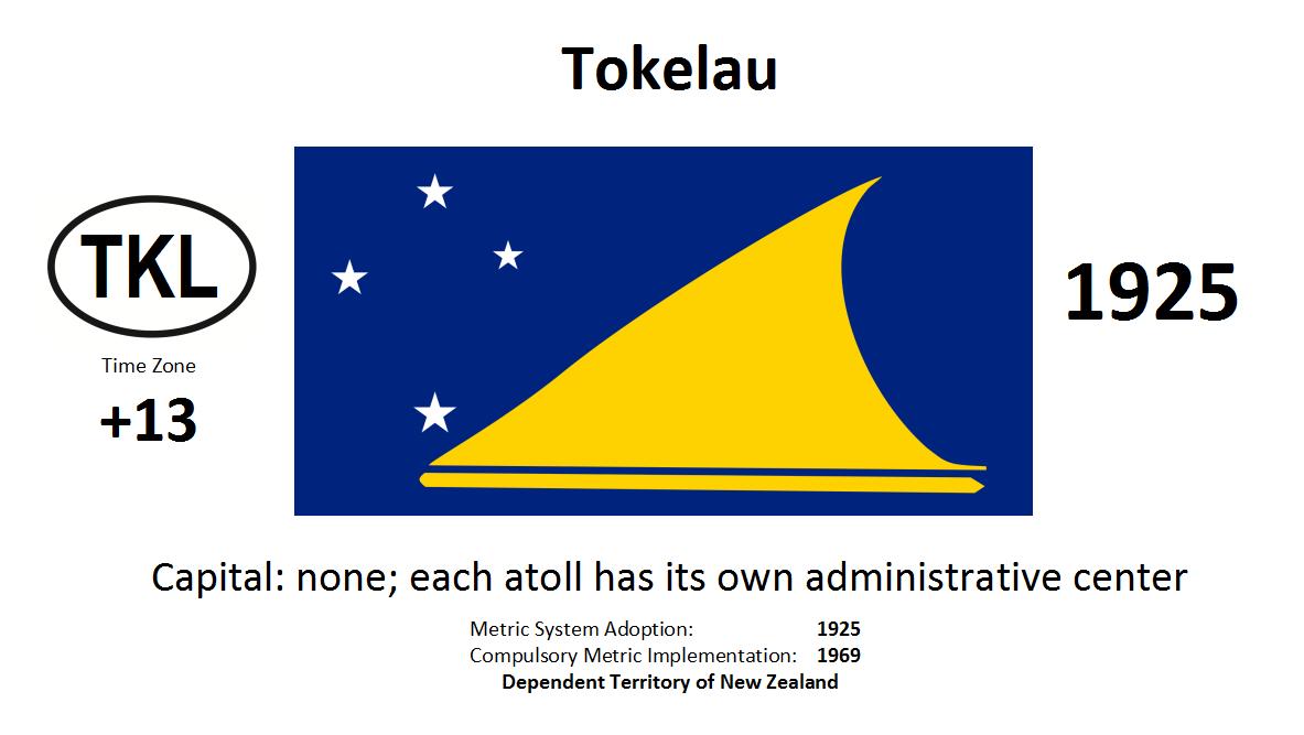3 TKL Tokelau [NZL]