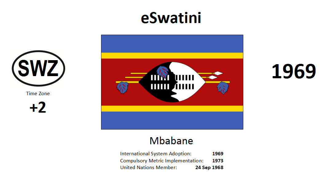 69 SWZ Swaziland