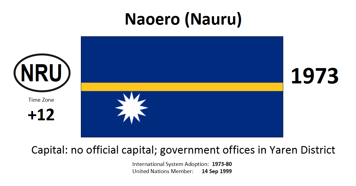 7 NRU Nauru