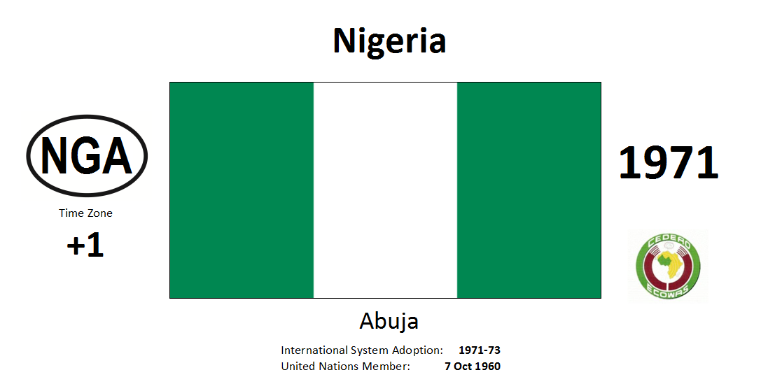 78 NGA Nigeria