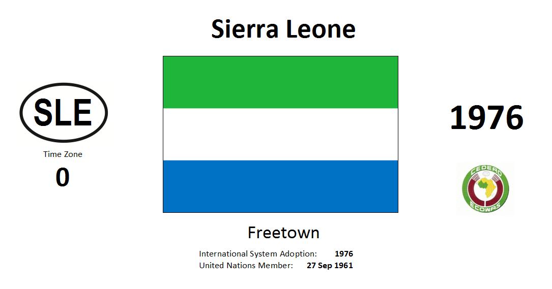 91 SLE Sierra Leone