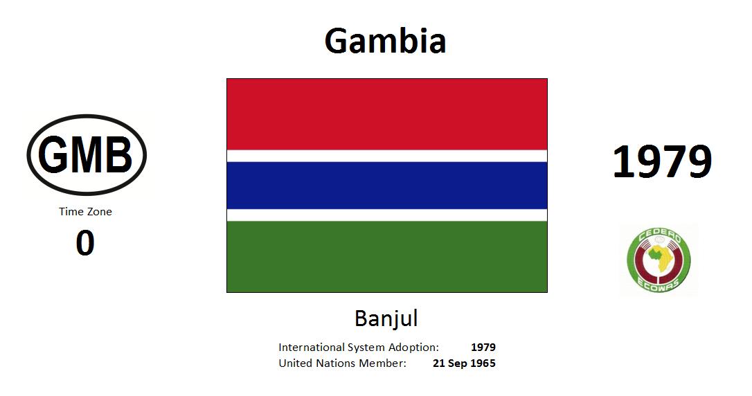 95 GMB Gambia