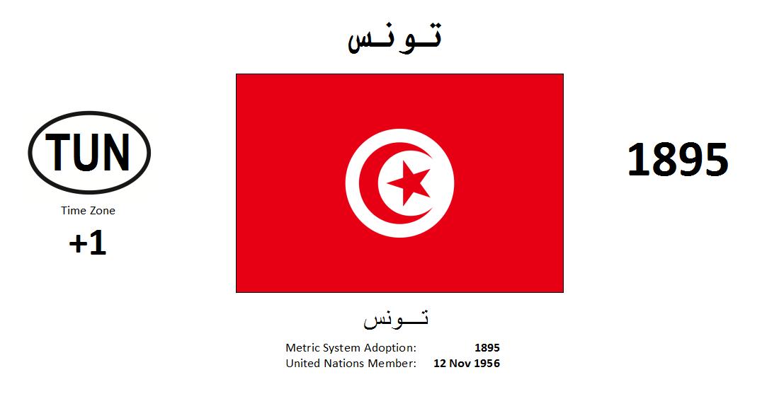 Flag 10 TUN Tunisia