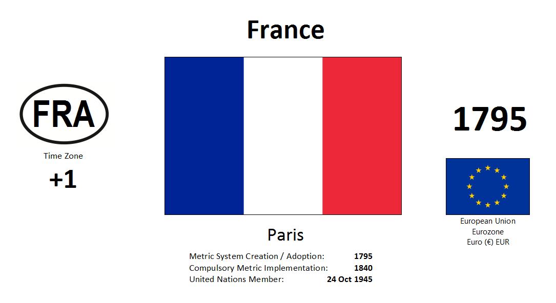 Flag 107 FRA France