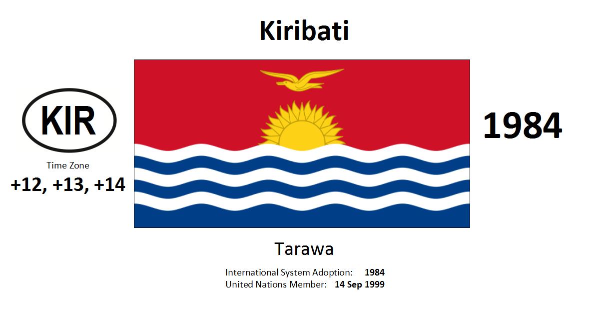 Flag 11 KIR Kiribati