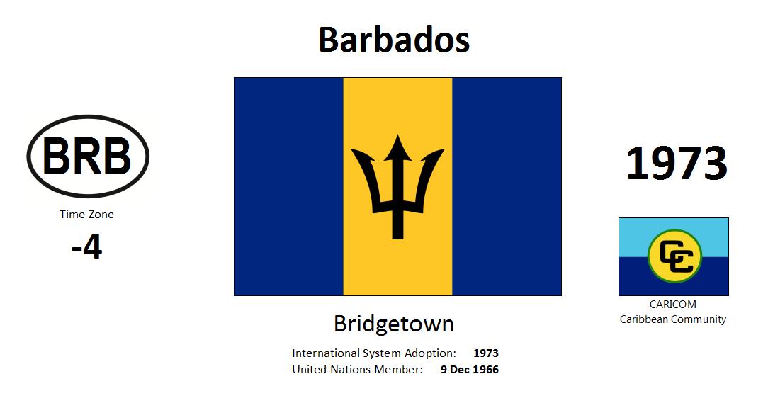 Flag 119 BRB Barbados