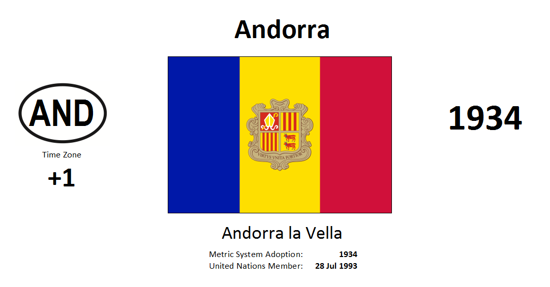 Flag 122 AND Andorra